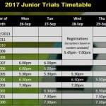 2017 Junior Trials (Updated Info)
